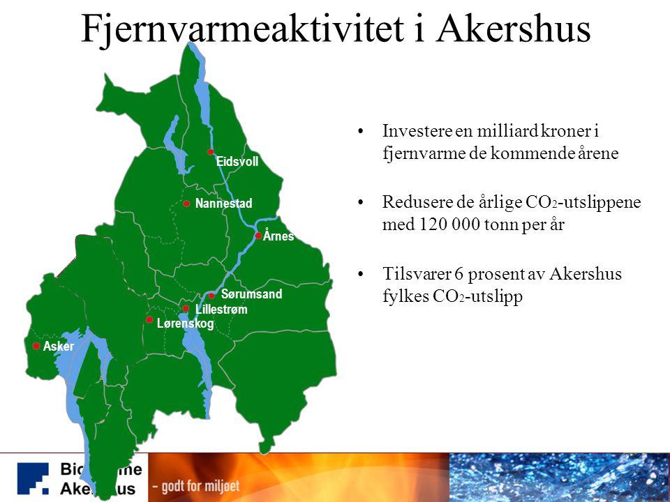 Fjernvarmeaktivitet i Akershus Investere en milliard kroner i fjernvarme de kommende årene Redusere de årlige CO 2 -utslippene med 120 000 tonn per år