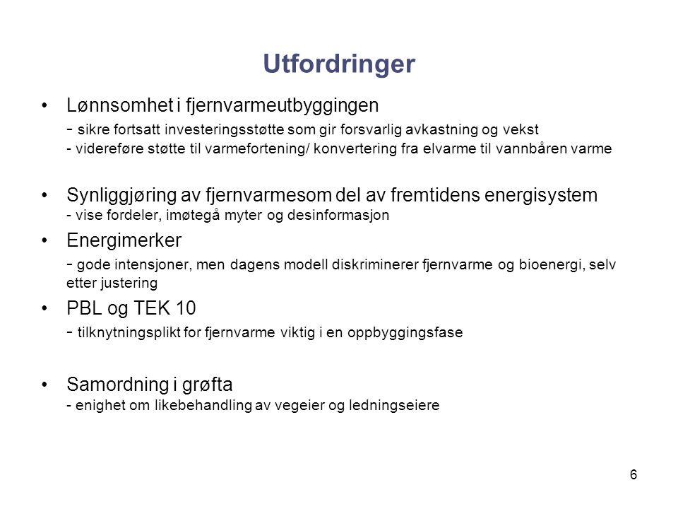 Prosjekt Varmepakke 1.Lokalt : Bergen/omland og Midt-Norge 400 mill kr 2.Nasjonalt : Styrke investeringstilskudd (større støtteintensitet pr.