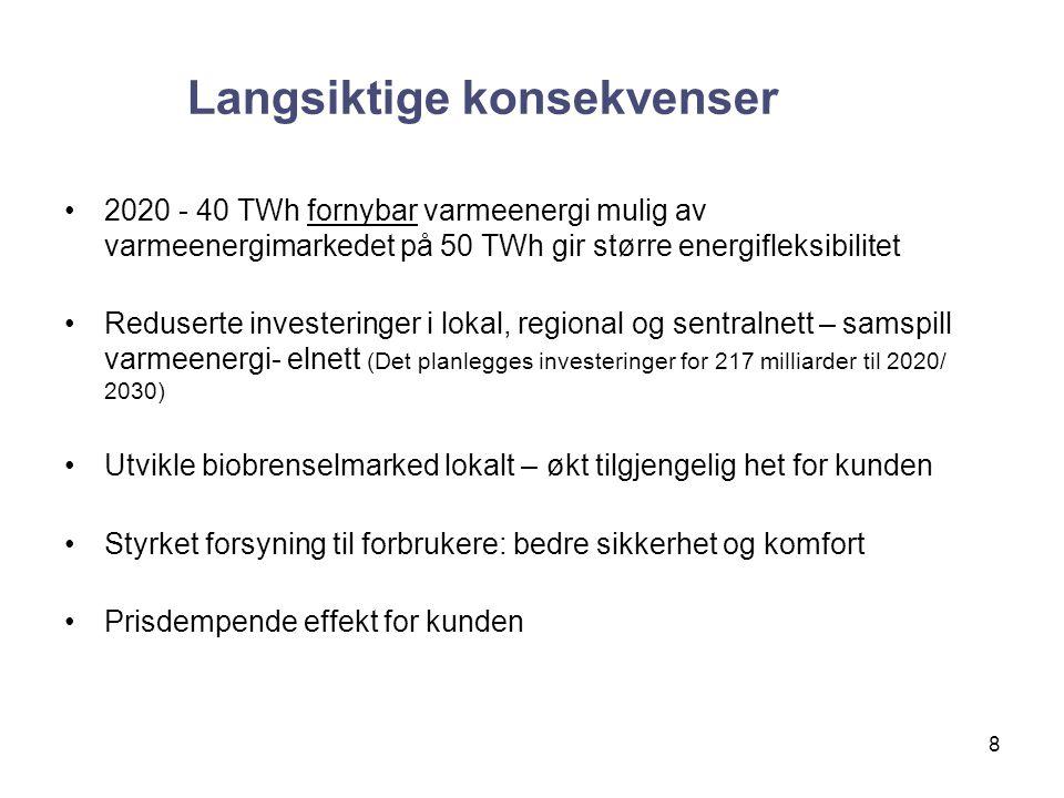 Langsiktige konsekvenser 2020 - 40 TWh fornybar varmeenergi mulig av varmeenergimarkedet på 50 TWh gir større energifleksibilitet Reduserte investeringer i lokal, regional og sentralnett – samspill varmeenergi- elnett (Det planlegges investeringer for 217 milliarder til 2020/ 2030) Utvikle biobrenselmarked lokalt – økt tilgjengelig het for kunden Styrket forsyning til forbrukere: bedre sikkerhet og komfort Prisdempende effekt for kunden 8