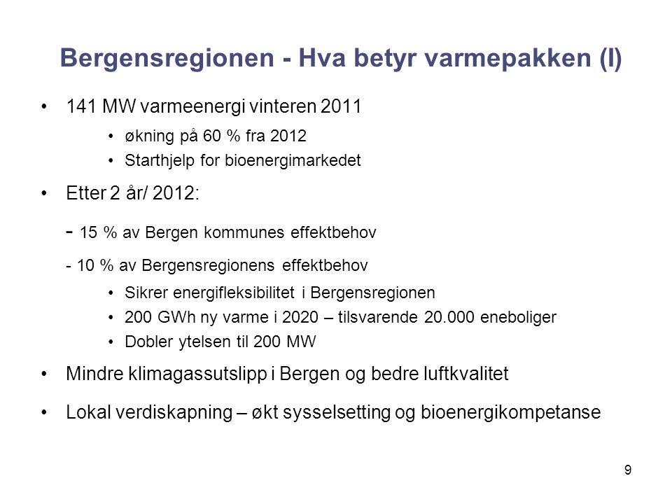 Bergensregionen - Hva betyr varmepakken (I) 141 MW varmeenergi vinteren 2011 økning på 60 % fra 2012 Starthjelp for bioenergimarkedet Etter 2 år/ 2012: - 15 % av Bergen kommunes effektbehov - 10 % av Bergensregionens effektbehov Sikrer energifleksibilitet i Bergensregionen 200 GWh ny varme i 2020 – tilsvarende 20.000 eneboliger Dobler ytelsen til 200 MW Mindre klimagassutslipp i Bergen og bedre luftkvalitet Lokal verdiskapning – økt sysselsetting og bioenergikompetanse 9