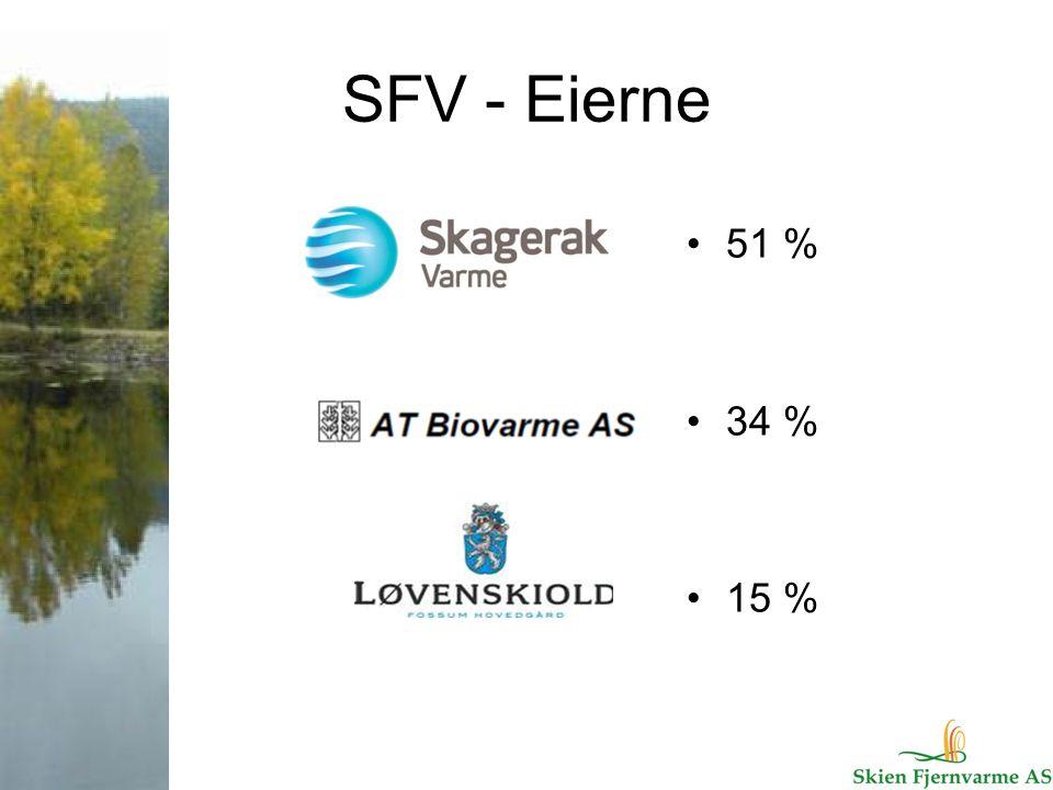 Ønske om fjernvarme Skien Kommune ba i 2006 interesserte om forhåndsmøte – SFV eierne eneste som møtte.