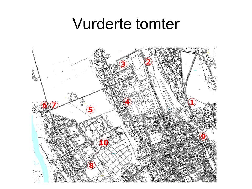 Vurderte tomter (Rekkefølgen er tilfeldig) 1.Tomt syd for Gjerpen prestegård v/Felleskjøpet.