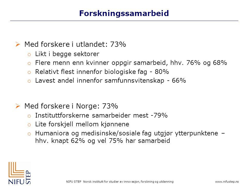 NIFU STEP Norsk institutt for studier av innovasjon, forskning og utdanning www.nifustep.no Forskningssamarbeid  Med forskere i utlandet: 73% o Likt i begge sektorer o Flere menn enn kvinner oppgir samarbeid, hhv.