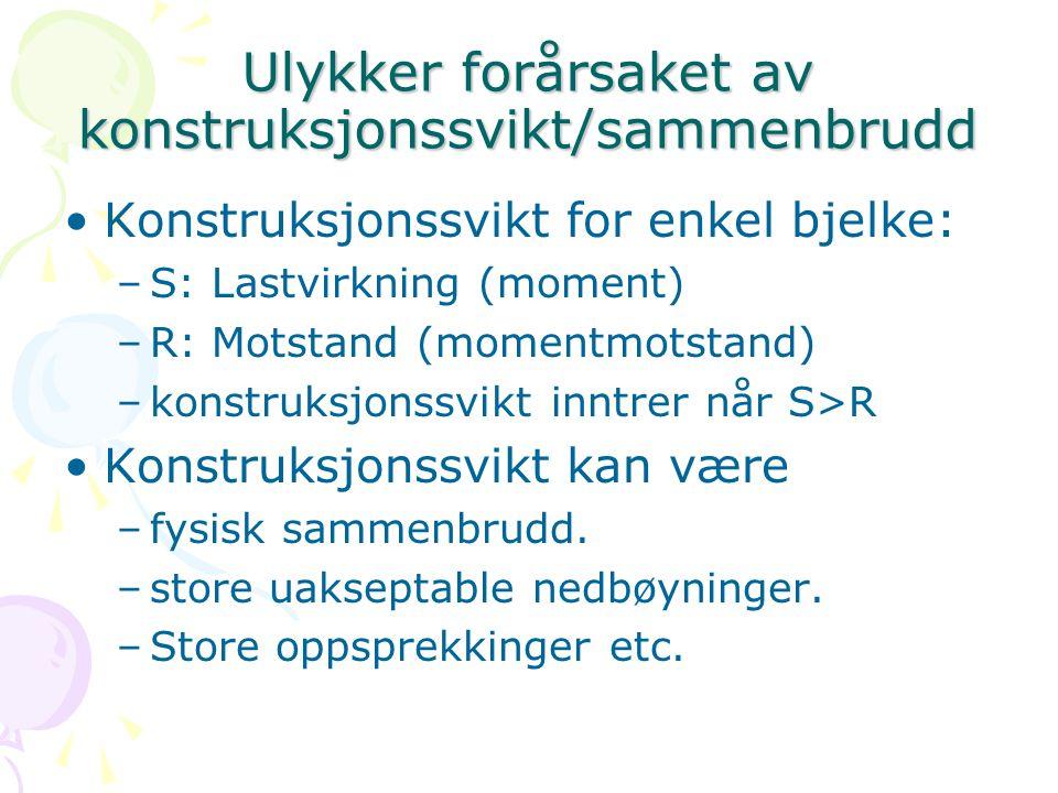 Ulykker forårsaket av konstruksjonssvikt/sammenbrudd Konstruksjonssvikt for enkel bjelke: –S: Lastvirkning (moment) –R: Motstand (momentmotstand) –kon
