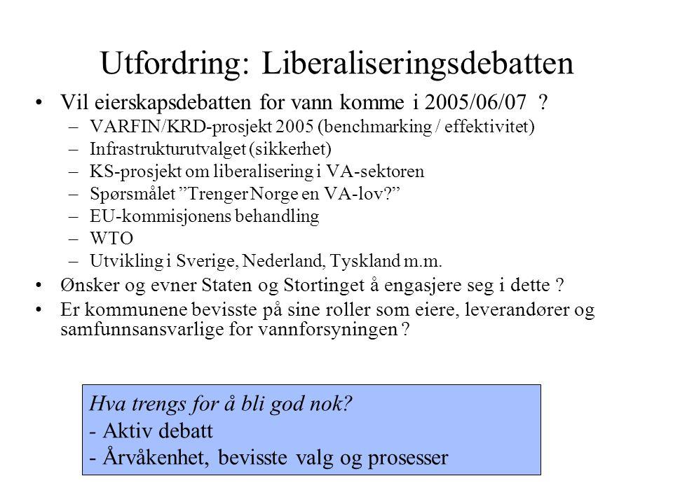 Utfordring: Liberaliseringsdebatten Vil eierskapsdebatten for vann komme i 2005/06/07 ? –VARFIN/KRD-prosjekt 2005 (benchmarking / effektivitet) –Infra
