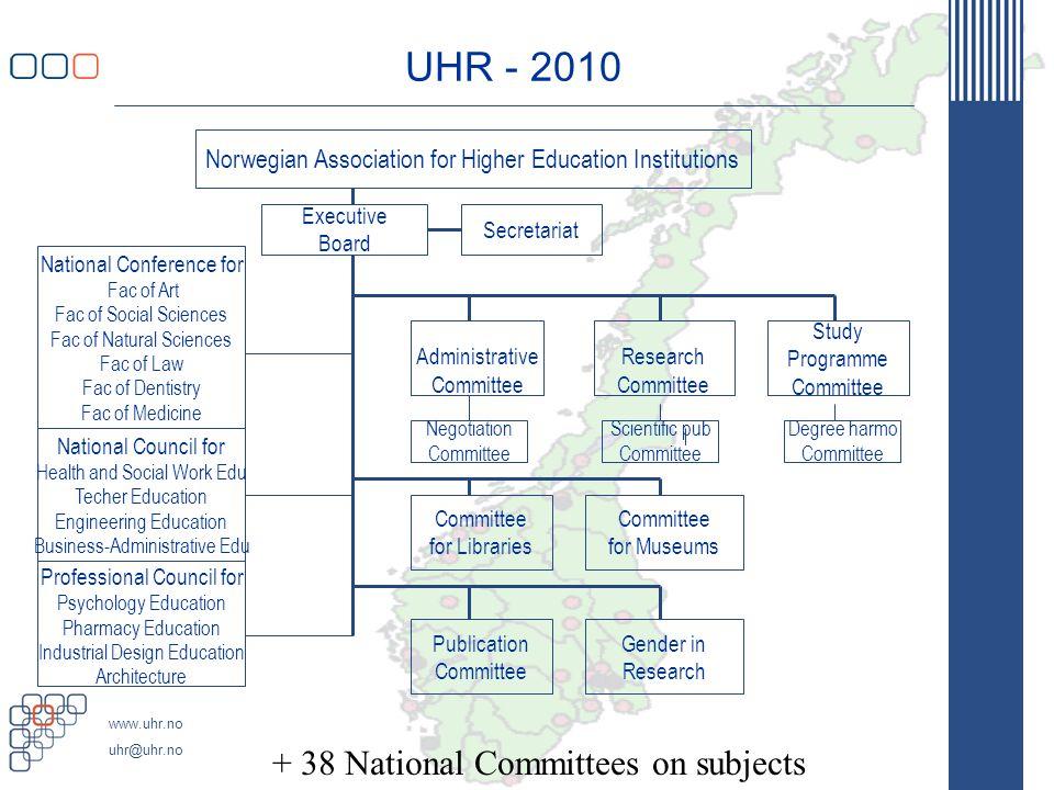 www.uhr.no uhr@uhr.no Noen kommentarer Lokaliseringsdebatt – kvalitetsdebatt Masterutdanning ved høgskolene New Public Management Handlingsrom Incentiver Midlertidige tilsettinger Internasjonale rangeringer