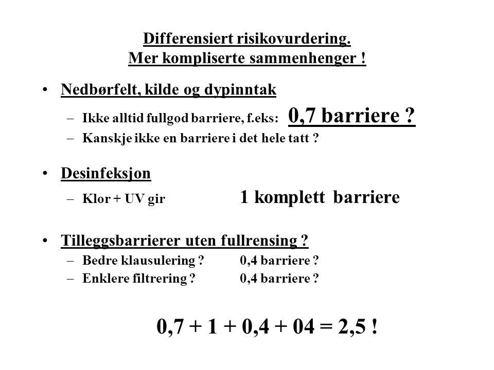 Differensiert risikovurdering. Mer kompliserte sammenhenger ! Nedbørfelt, kilde og dypinntak –Ikke alltid fullgod barriere, f.eks: 0,7 barriere ? –Kan