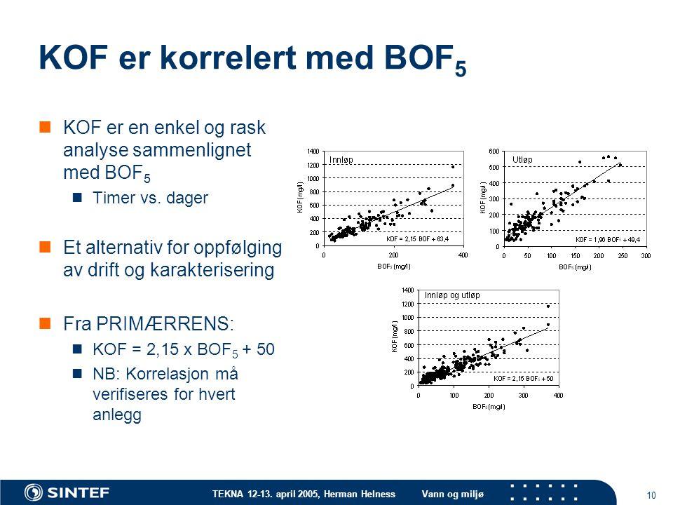 TEKNA 12-13. april 2005, Herman HelnessVann og miljø 10 KOF er korrelert med BOF 5 KOF er en enkel og rask analyse sammenlignet med BOF 5 Timer vs. da