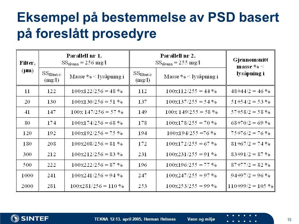 TEKNA 12-13. april 2005, Herman HelnessVann og miljø 16 Eksempel på bestemmelse av PSD basert på foreslått prosedyre