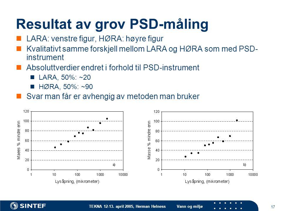 TEKNA 12-13. april 2005, Herman HelnessVann og miljø 17 Resultat av grov PSD-måling LARA: venstre figur, HØRA: høyre figur Kvalitativt samme forskjell