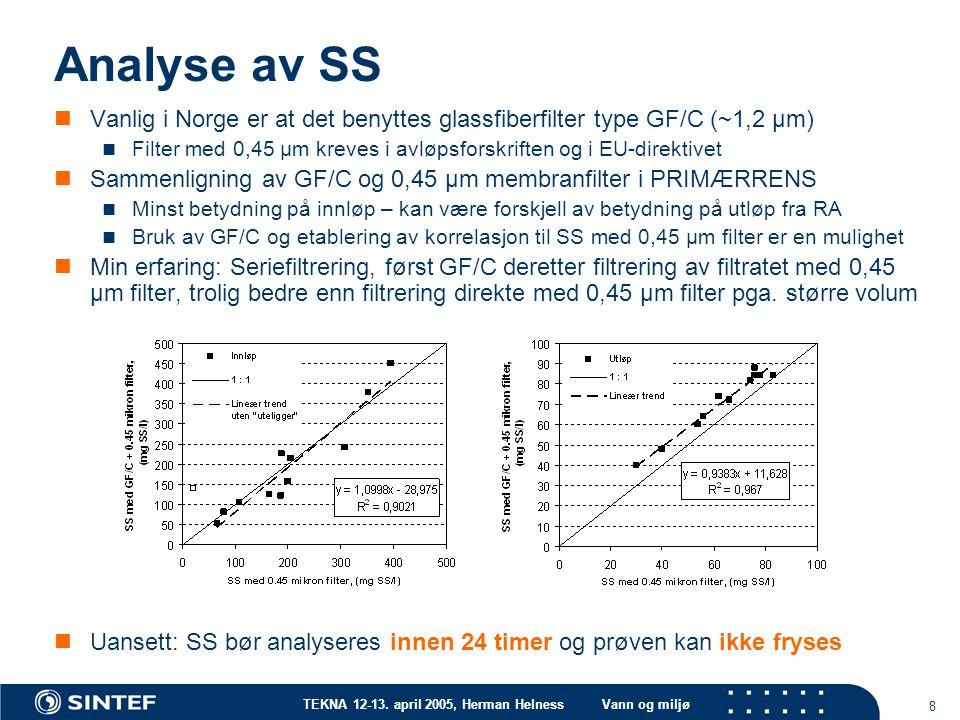 TEKNA 12-13. april 2005, Herman HelnessVann og miljø 8 Analyse av SS Vanlig i Norge er at det benyttes glassfiberfilter type GF/C (~1,2 µm) Filter med