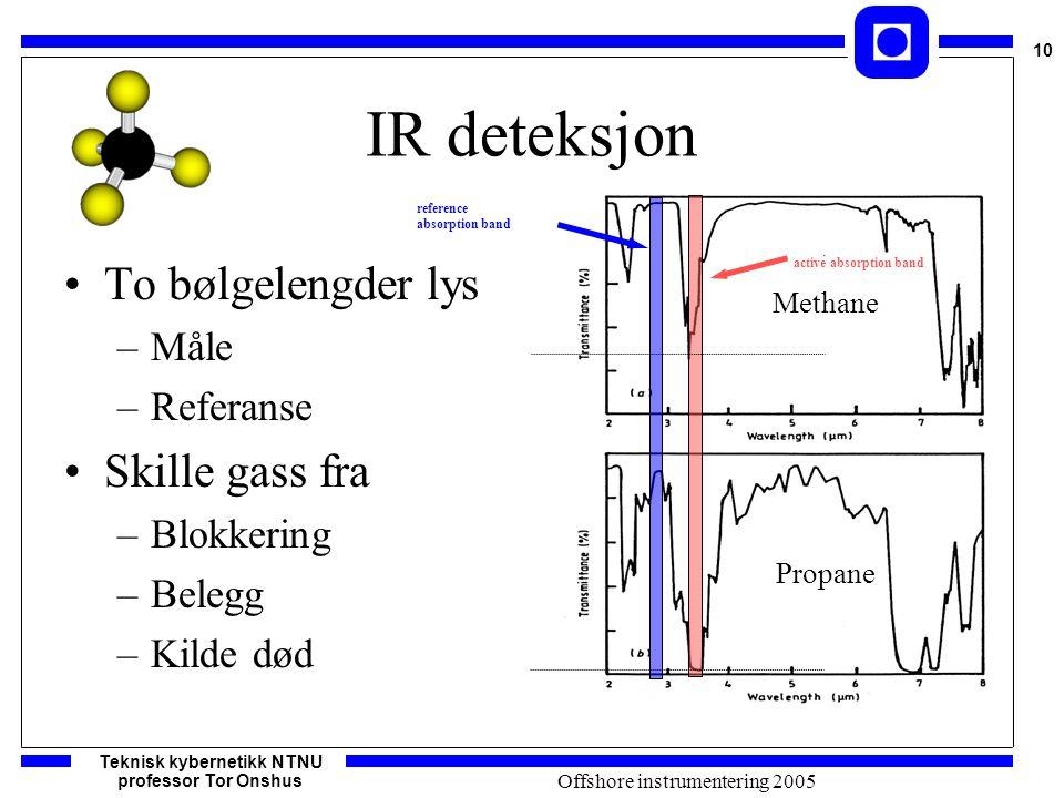 Teknisk kybernetikk NTNU professor Tor Onshus 10 Offshore instrumentering 2005 IR deteksjon To bølgelengder lys –Måle –Referanse Skille gass fra –Blok