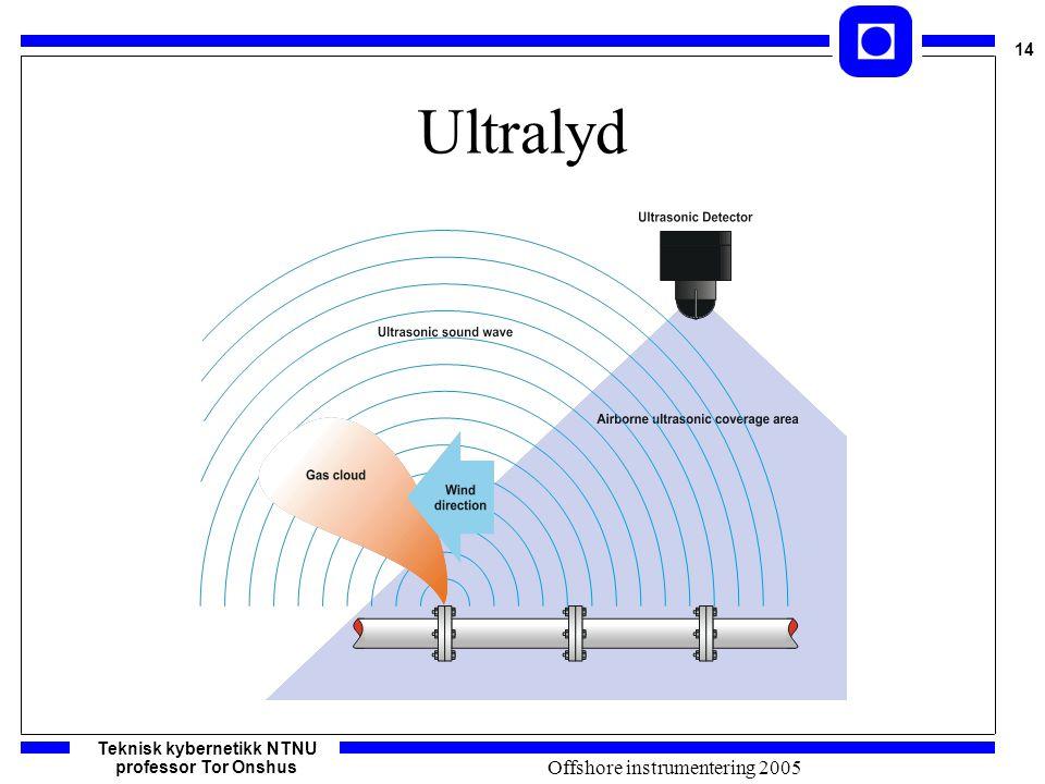 Teknisk kybernetikk NTNU professor Tor Onshus 14 Offshore instrumentering 2005 Ultralyd