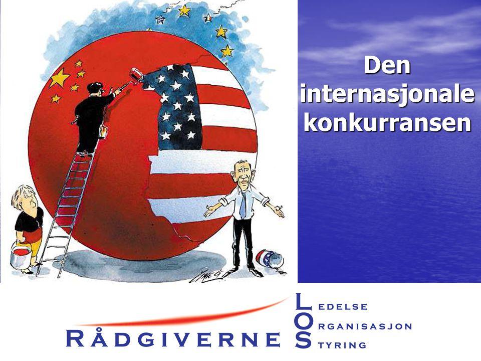 Den internasjonale konkurransen