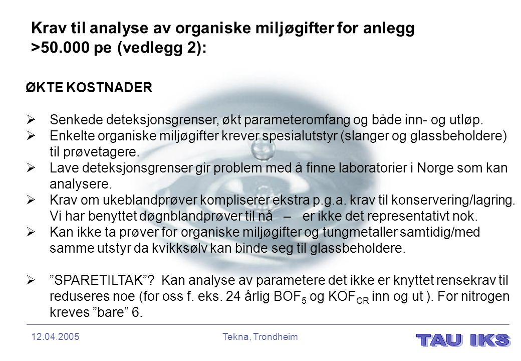 12.04.2005Tekna, Trondheim ØKTE KOSTNADER  Senkede deteksjonsgrenser, økt parameteromfang og både inn- og utløp.  Enkelte organiske miljøgifter krev