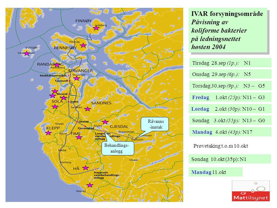 Behandlings- anlegg Råvanns -inntak Tirsdag 28.sep (1p.): N1 IVAR forsyningsområde Påvisning av koliforme bakterier på ledningsnettet høsten 2004 IVAR