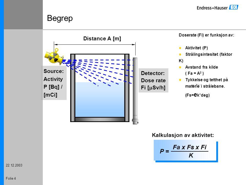 22.12.2003 Folie 4 Begrep Distance A [m] Source: Activity P [Bq] / [mCi] Detector: Dose rate Fi [  Sv/h] Doserate (Fi) er funksjon av: Aktivitet (P)