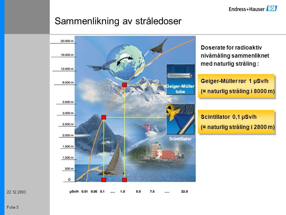 22.12.2003 Folie 5 Sammenlikning av stråledoser Geiger-Müller tube Scintillator Doserate for radioaktiv nivåmåling sammenliknet med naturlig stråling