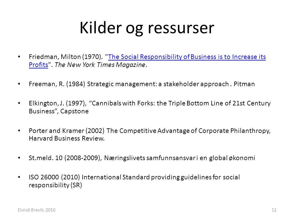 Kilder og ressurser Friedman, Milton (1970).