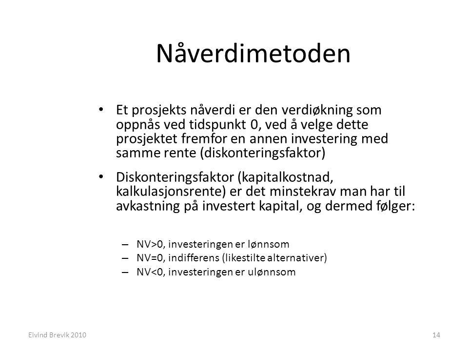 Nåverdimetoden Et prosjekts nåverdi er den verdiøkning som oppnås ved tidspunkt 0, ved å velge dette prosjektet fremfor en annen investering med samme