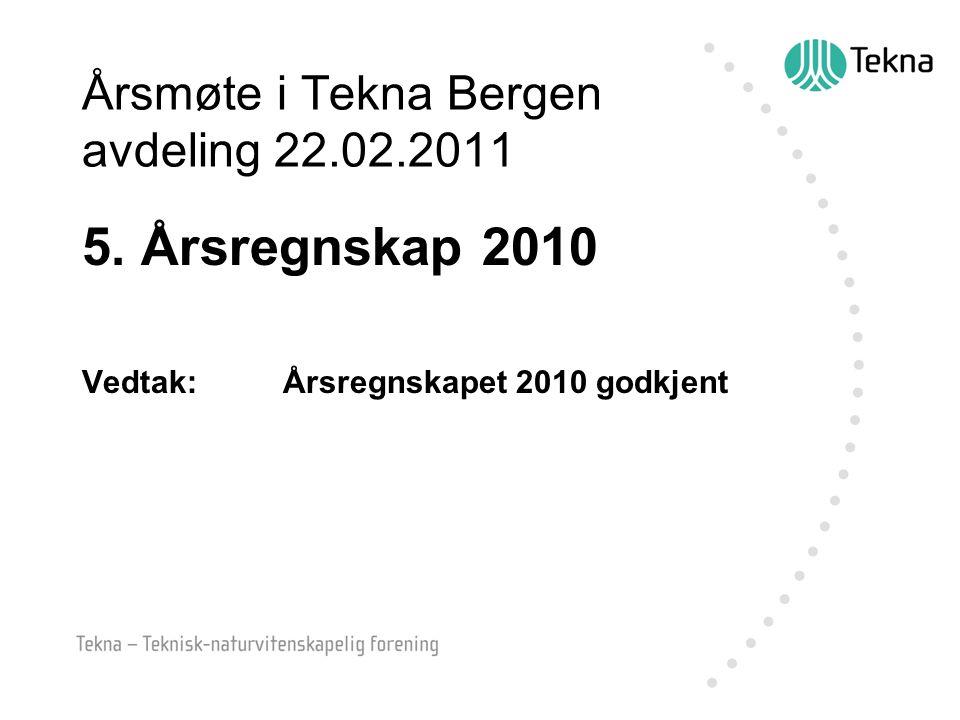 Årsmøte i Tekna Bergen avdeling 22.02.2011 5. Årsregnskap 2010 Vedtak: Årsregnskapet 2010 godkjent