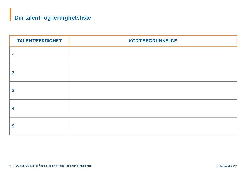 9 | Øvelse: Øvelse for å kartlegge dine viktigste talenter og ferdigheter © Hartmark 2012 Din talent- og ferdighetsliste TALENT/FERDIGHETKORT BEGRUNNELSE 1.