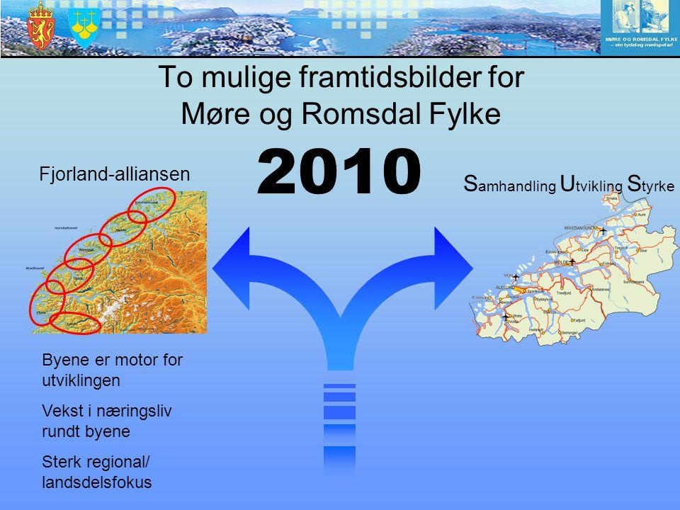 Volda Fjorland-alliansen To mulige framtidsbilder for Møre og Romsdal Fylke 2010 S amhandling U tvikling S tyrke Byene er motor for utviklingen Vekst