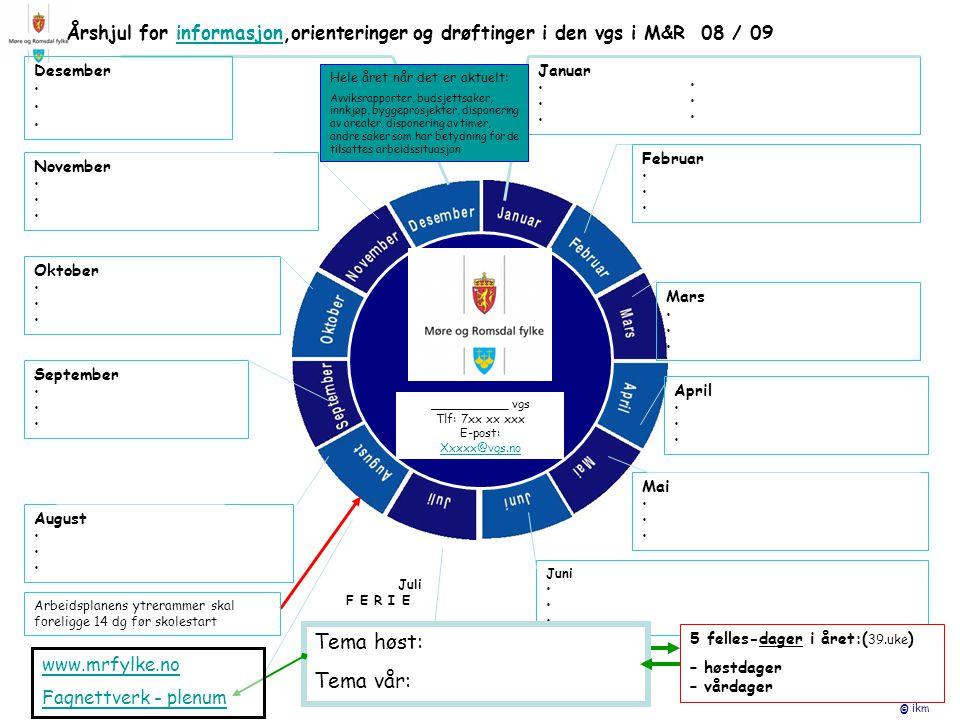 2 Årshjul for informasjon,orienteringer og drøftinger i den vgs i M&R 08 / 09informasjon __________ vgs Tlf: 7xx xx xxx E-post: Xxxxx@vgs.no September