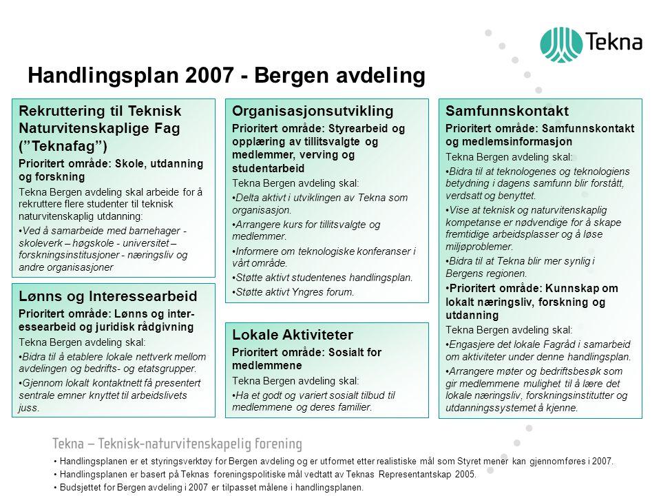 """Rekruttering til Teknisk Naturvitenskaplige Fag (""""Teknafag"""") Prioritert område: Skole, utdanning og forskning Tekna Bergen avdeling skal arbeide for å"""