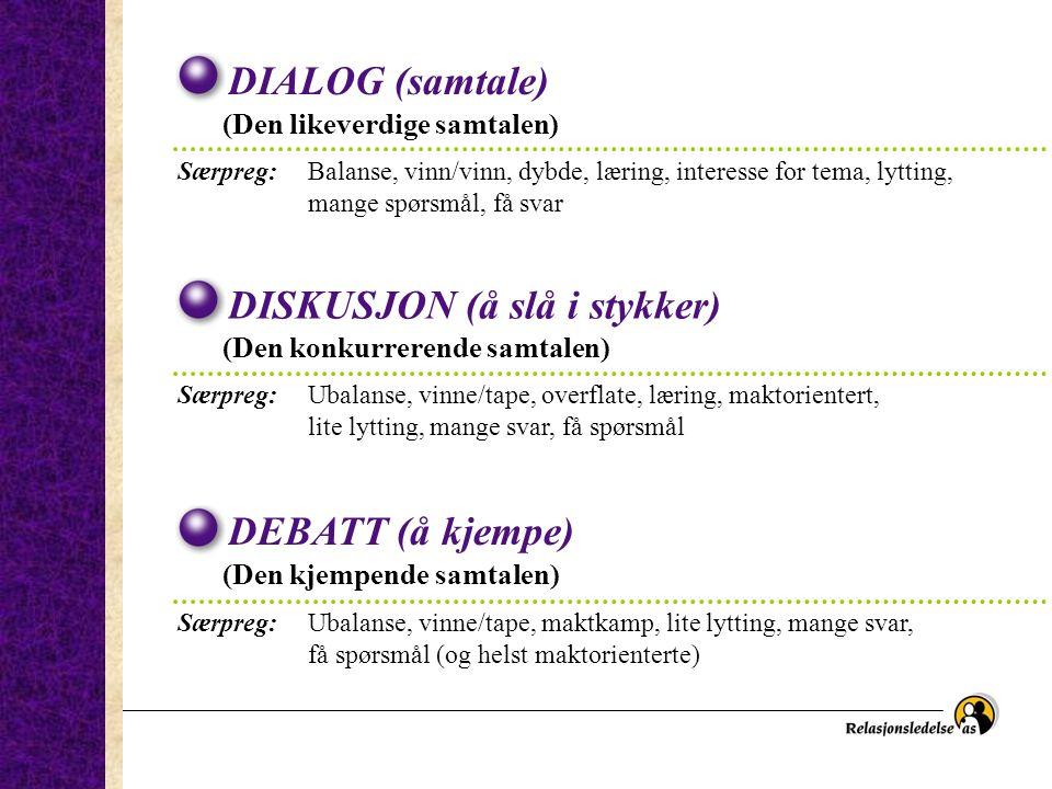 DIALOG (samtale) (Den likeverdige samtalen) Særpreg:Balanse, vinn/vinn, dybde, læring, interesse for tema, lytting, mange spørsmål, få svar DISKUSJON (å slå i stykker) (Den konkurrerende samtalen) Særpreg:Ubalanse, vinne/tape, overflate, læring, maktorientert, lite lytting, mange svar, få spørsmål DEBATT (å kjempe) (Den kjempende samtalen) Særpreg:Ubalanse, vinne/tape, maktkamp, lite lytting, mange svar, få spørsmål (og helst maktorienterte)
