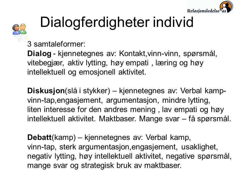 Dialogferdigheter individ 3 samtaleformer: Dialog - kjennetegnes av: Kontakt,vinn-vinn, spørsmål, vitebegjær, aktiv lytting, høy empati, læring og høy intellektuell og emosjonell aktivitet.