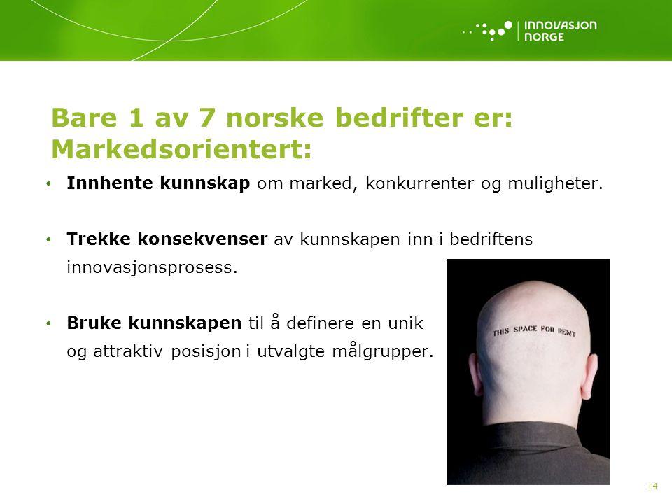 Bare 1 av 7 norske bedrifter er: Markedsorientert: Innhente kunnskap om marked, konkurrenter og muligheter. Trekke konsekvenser av kunnskapen inn i be