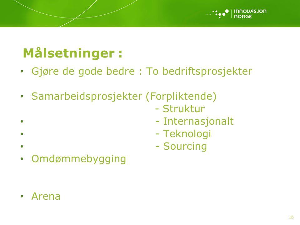 Målsetninger : Gjøre de gode bedre : To bedriftsprosjekter Samarbeidsprosjekter (Forpliktende) - Struktur - Internasjonalt - Teknologi - Sourcing Omdø