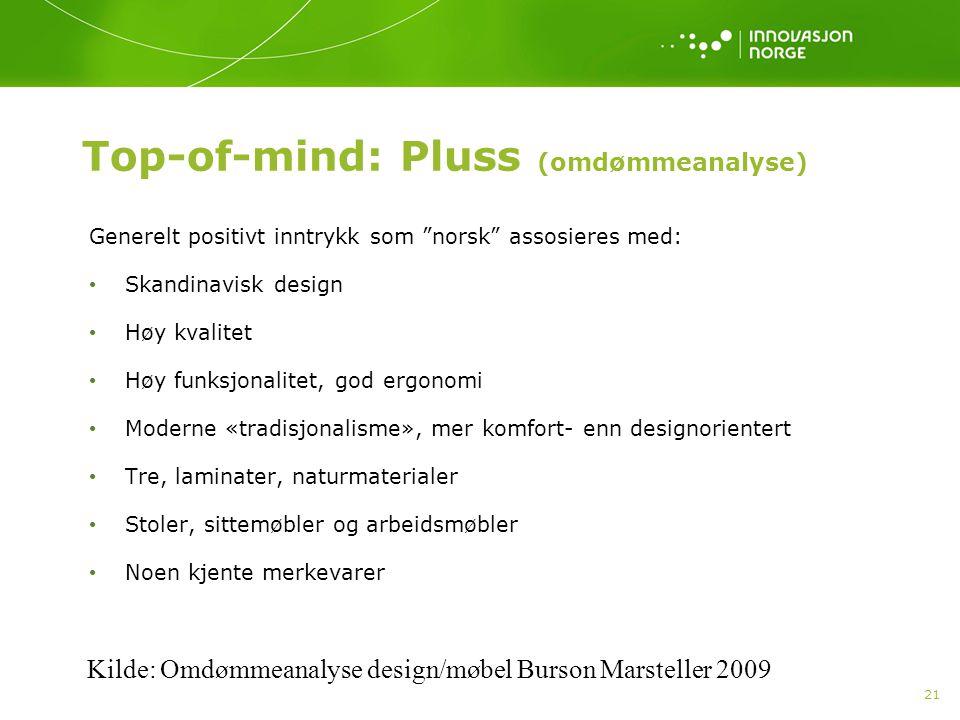 """21 Top-of-mind: Pluss (omdømmeanalyse) Generelt positivt inntrykk som """"norsk"""" assosieres med: Skandinavisk design Høy kvalitet Høy funksjonalitet, god"""