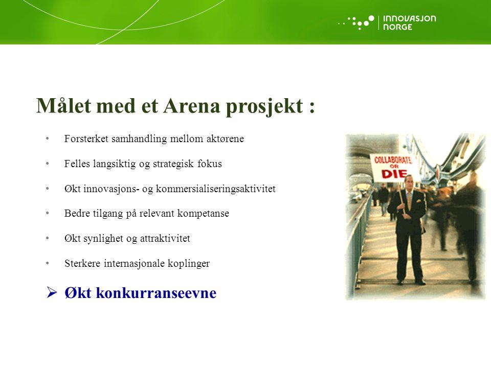 Målet med et Arena prosjekt : Forsterket samhandling mellom aktørene Felles langsiktig og strategisk fokus Økt innovasjons- og kommersialiseringsaktiv