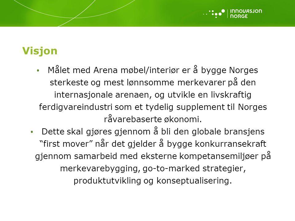 Visjon Målet med Arena møbel/interiør er å bygge Norges sterkeste og mest lønnsomme merkevarer på den internasjonale arenaen, og utvikle en livskrafti
