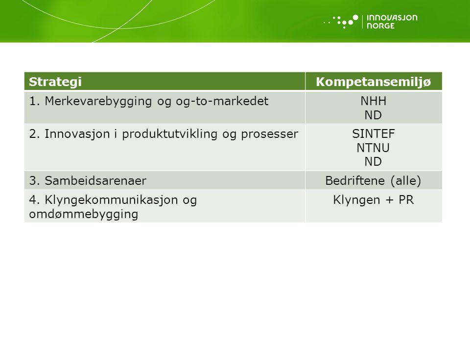 Fire strategier for å realisere visjonen StrategiKompetansemiljø 1. Merkevarebygging og og-to-markedetNHH ND 2. Innovasjon i produktutvikling og prose
