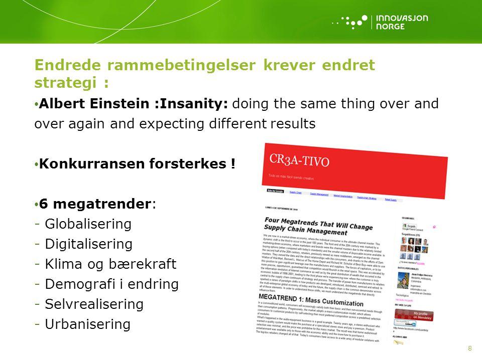Organisering Styringsgruppe Ekornes (leder) Slettvoll Wonderland SB Seating Jøtul evt.