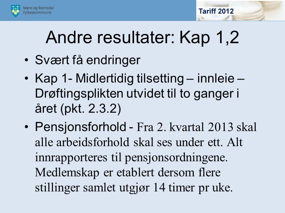 Andre resultater: Kap 1,2 Svært få endringer Kap 1- Midlertidig tilsetting – innleie – Drøftingsplikten utvidet til to ganger i året (pkt. 2.3.2) Pens