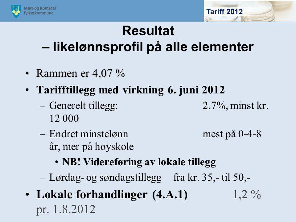 Resultat – likelønnsprofil på alle elementer Rammen er 4,07 %Rammen er 4,07 % Tarifftillegg med virkning 6. juni 2012 –Generelt tillegg: 2,7%, minst k
