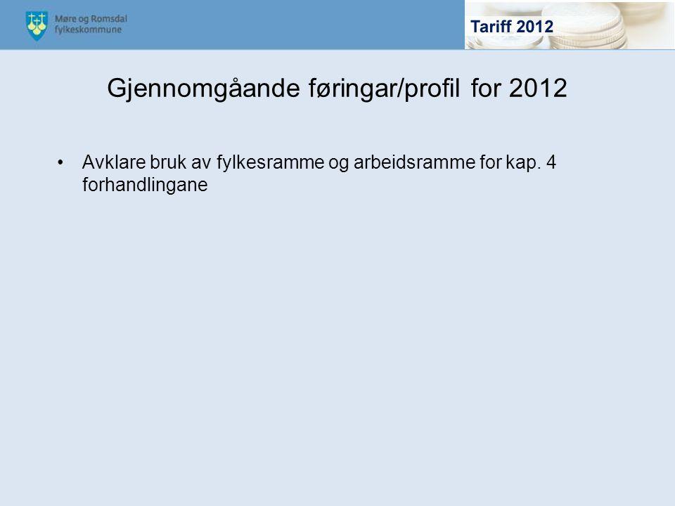 Gjennomgåande føringar/profil for 2012 Avklare bruk av fylkesramme og arbeidsramme for kap. 4 forhandlingane
