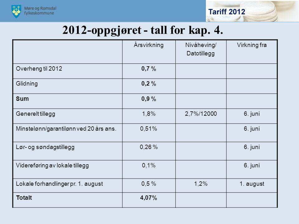 2012-oppgjøret - tall for kap. 4. ÅrsvirkningNivåheving/ Datotillegg Virkning fra Overheng til 20120,7 % Glidning0,2 % Sum0,9 % Generelt tillegg1,8%2,