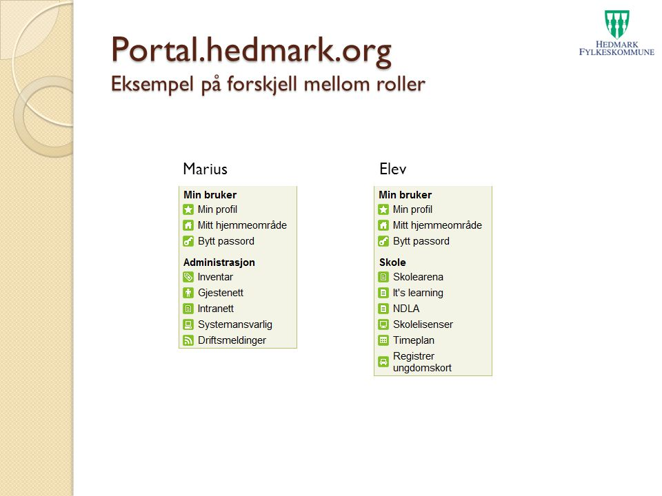 Portal.hedmark.org Eksempel på forskjell mellom roller MariusElev