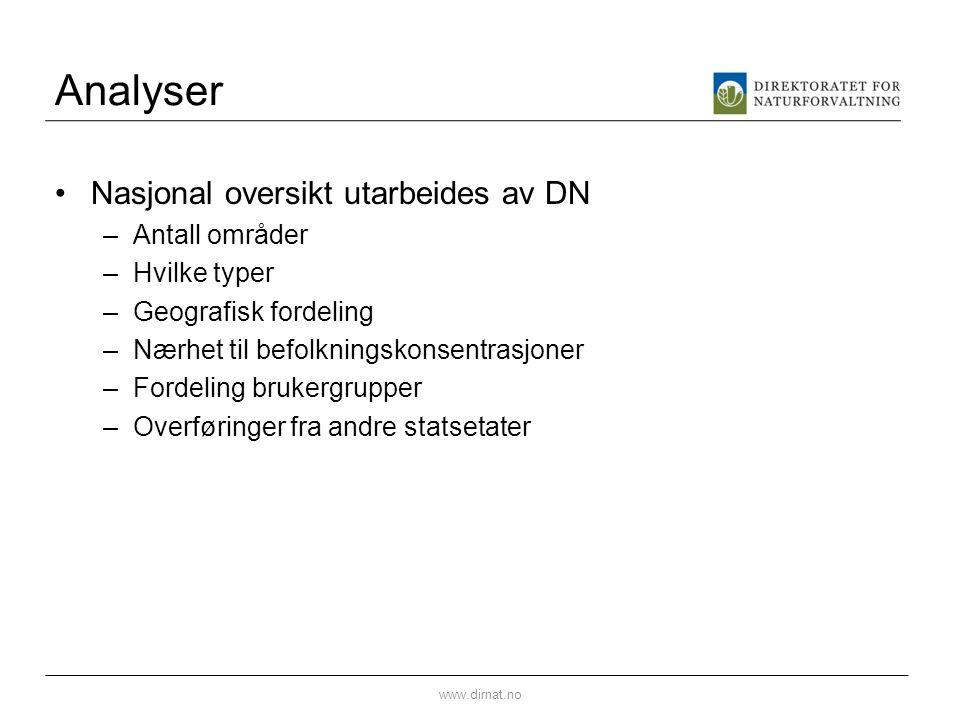 Analyser Nasjonal oversikt utarbeides av DN –Antall områder –Hvilke typer –Geografisk fordeling –Nærhet til befolkningskonsentrasjoner –Fordeling bruk