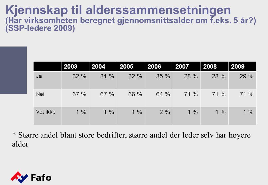 Kjennskap til alderssammensetningen (Har virksomheten beregnet gjennomsnittsalder om f.eks.