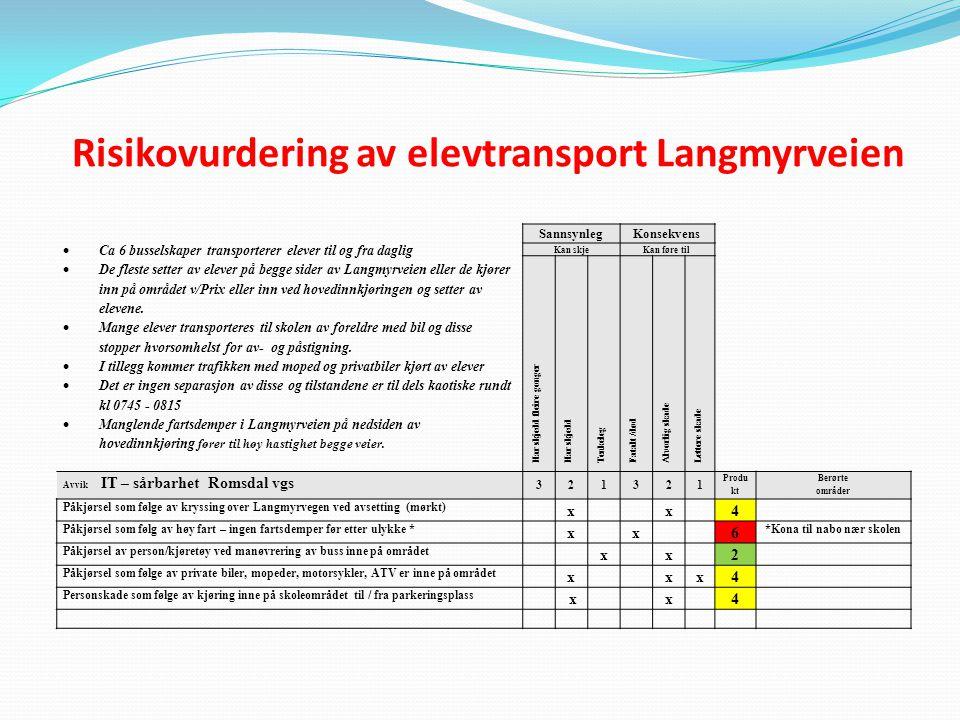 Risikovurdering av elevtransport Langmyrveien  Ca 6 busselskaper transporterer elever til og fra daglig  De fleste setter av elever på begge sider av Langmyrveien eller de kjører inn på området v/Prix eller inn ved hovedinnkjøringen og setter av elevene.