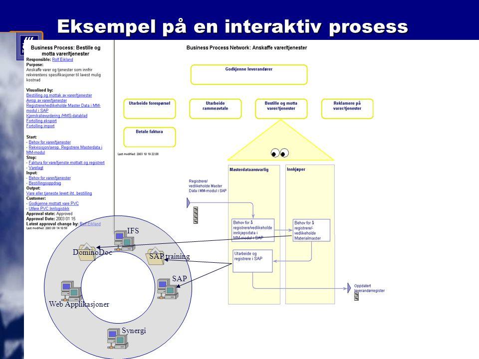 SAP SAP training DominoDoc IFS Synergi Web Applikasjoner Eksempel på en interaktiv prosess