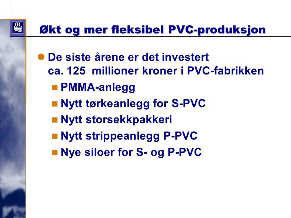 Økt og mer fleksibel PVC-produksjon De siste årene er det investert ca. 125 millioner kroner i PVC-fabrikken PMMA-anlegg Nytt tørkeanlegg for S-PVC Ny