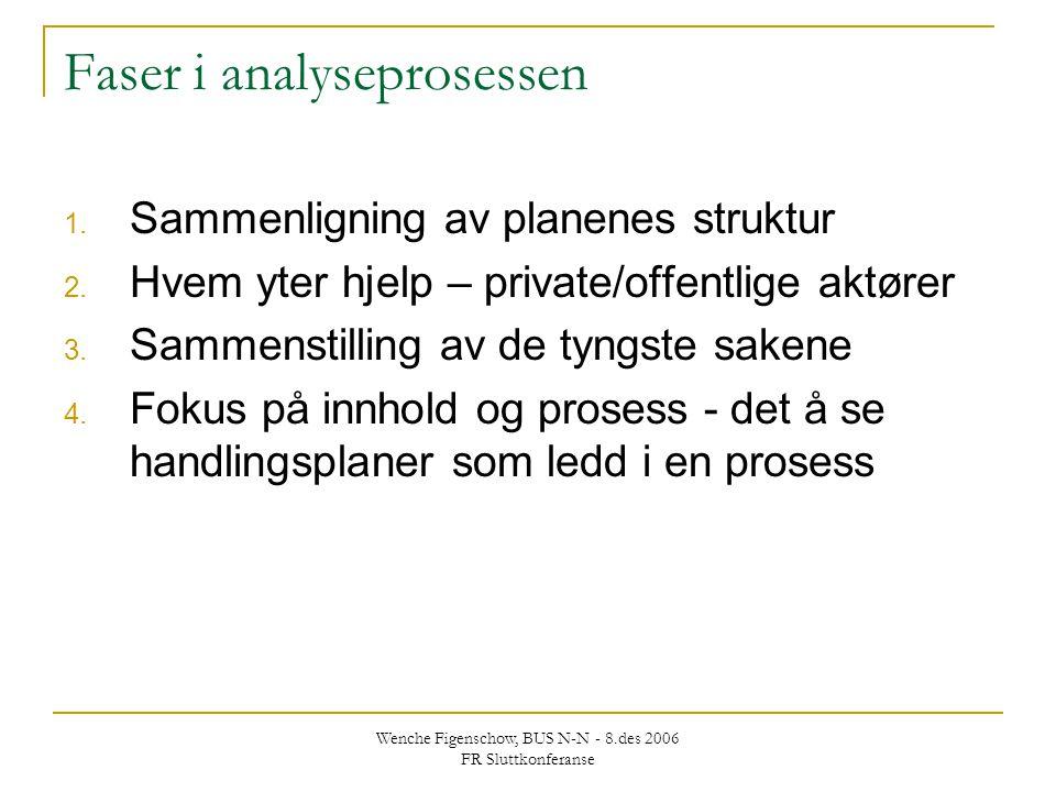 Wenche Figenschow, BUS N-N - 8.des 2006 FR Sluttkonferanse Faser i analyseprosessen 1. Sammenligning av planenes struktur 2. Hvem yter hjelp – private