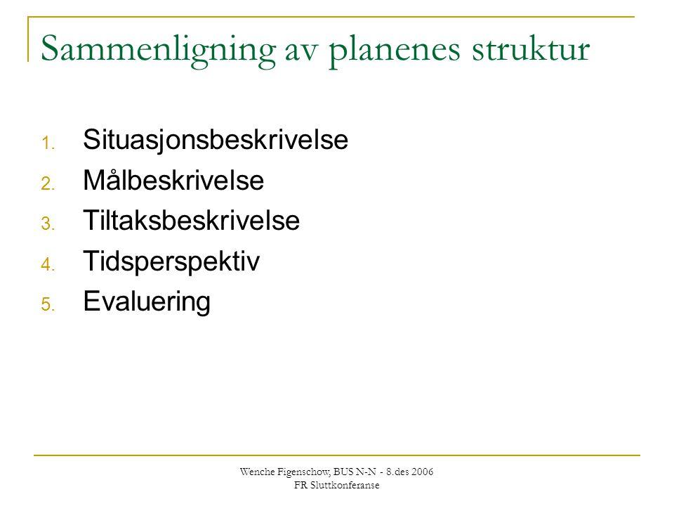 Wenche Figenschow, BUS N-N - 8.des 2006 FR Sluttkonferanse Sammenligning av planenes struktur 1. Situasjonsbeskrivelse 2. Målbeskrivelse 3. Tiltaksbes